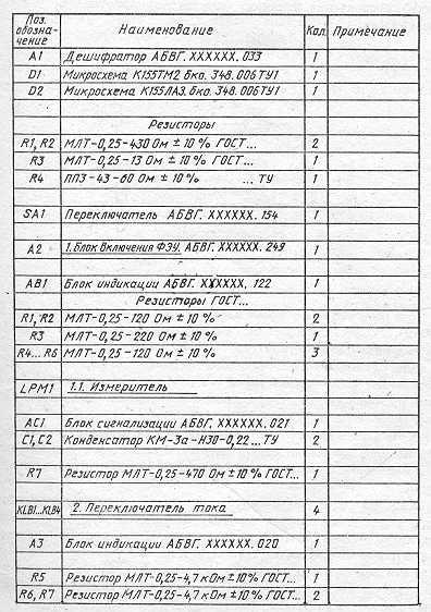 документации обозначения