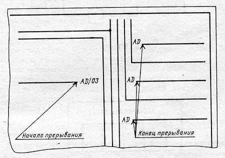 Обозначения условные графические в схемах.