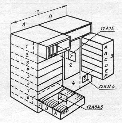 простейшие электрические схемы для начинающих